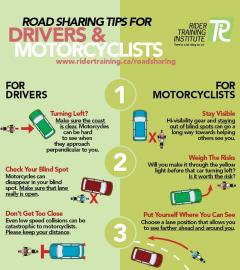 RTI---Share-the-Road---Drivers-Motorcylists